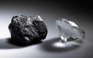 Отличия и сходства алмаза и графита: наглядное сравнение в таблице и взаимопревращения