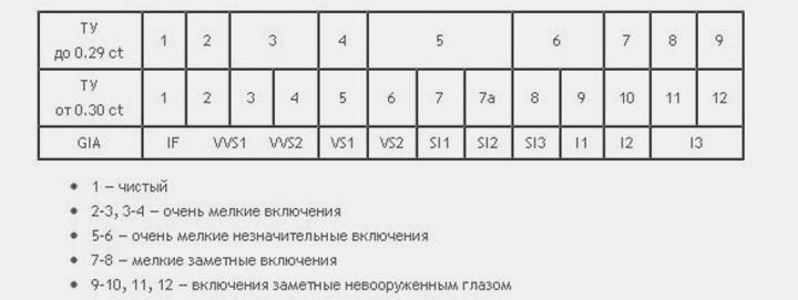 Классификация 2