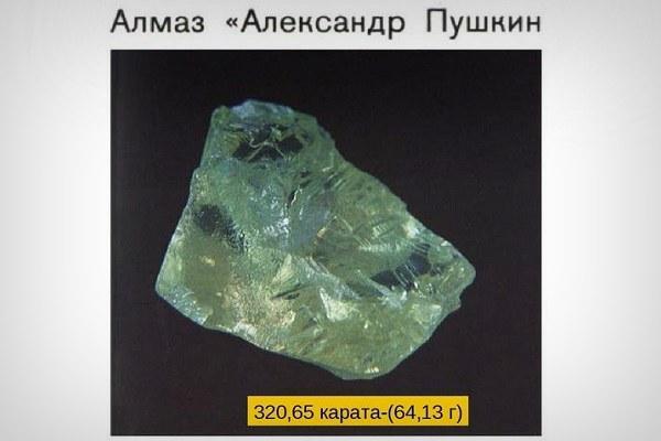 Александр Пушкин алмаз