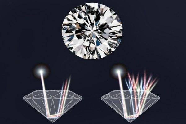 Премьер алмаз