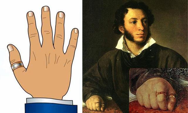Кольцо на мужской руке
