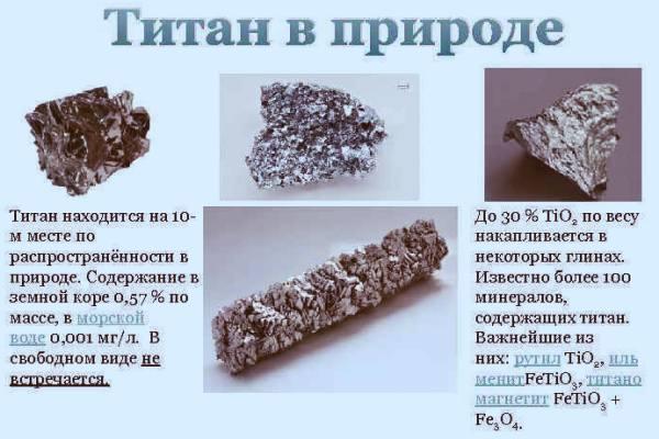 происхождение титановой руды